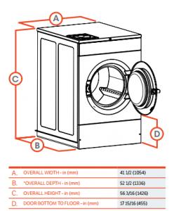 Máy giặt công nghiệp SC 100